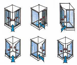 Схемы открывания створок душевых кабин