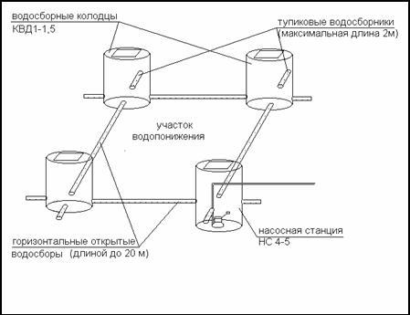 схема системы очистки